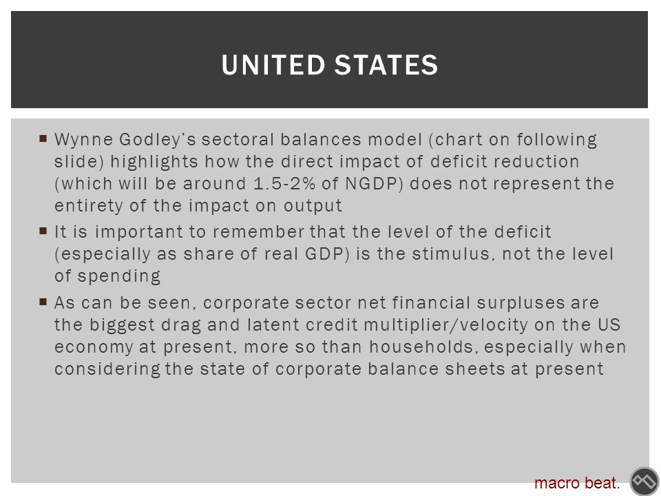  Wynne Godley's sectoral balances model (chart on following slide) highlights how the direct impact of deficit reduction (which will be around 1.5-2% of NGDP) does not represent the entirety of the impact on output  It is important to remember that the level of the deficit (especially as share of real GDP) is the stimulus, not the level of spending  As can be seen, corporate sector net financial surpluses are the biggest drag and latent credit multiplier/velocity on the US economy at present, more so than households, especially when considering the state of corporate balance sheets at present UNITED STATES macro beat.