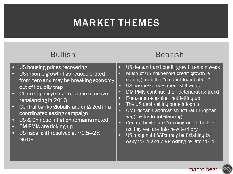 1Market themes 2Executive summary INTRODUCTION