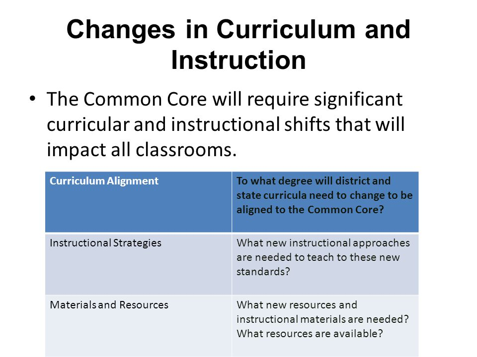 Changes in Curriculum and Instruction The Common Core will require significant curricular and instructional shifts that will impact all classrooms.