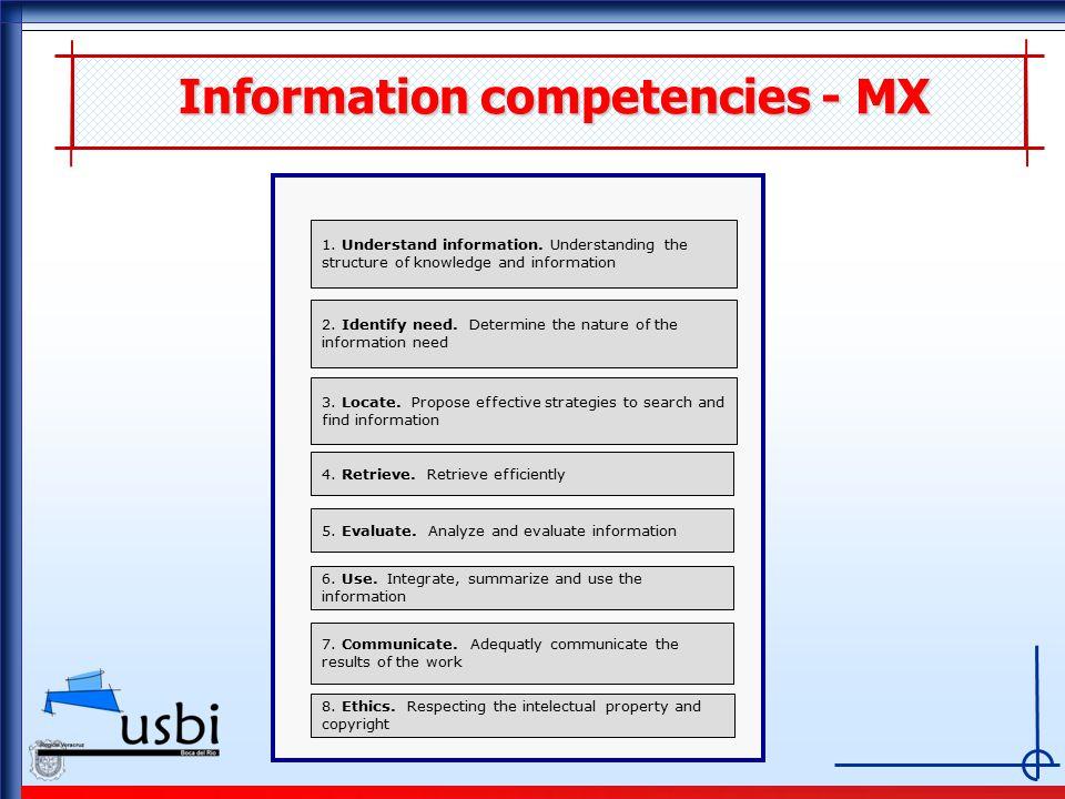 COMPETENCIES 1. Understand information.