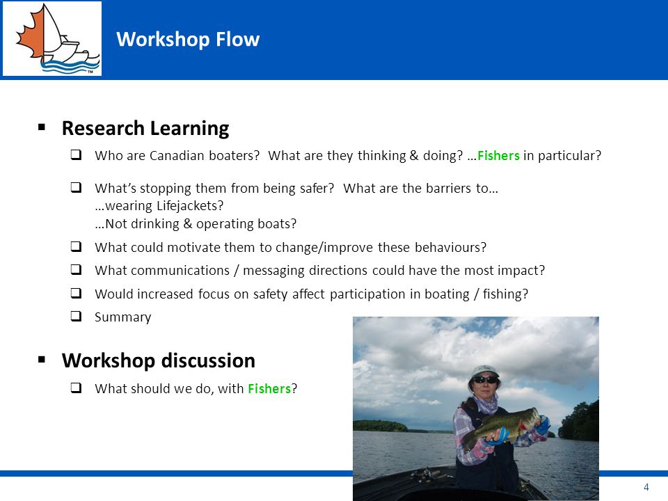 Workshop Flow  Research Learning  Who are Canadian boaters.