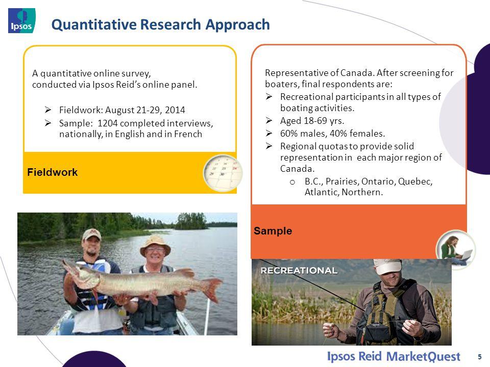 Quantitative Research Approach 5 Fieldwork A quantitative online survey, conducted via Ipsos Reid's online panel.
