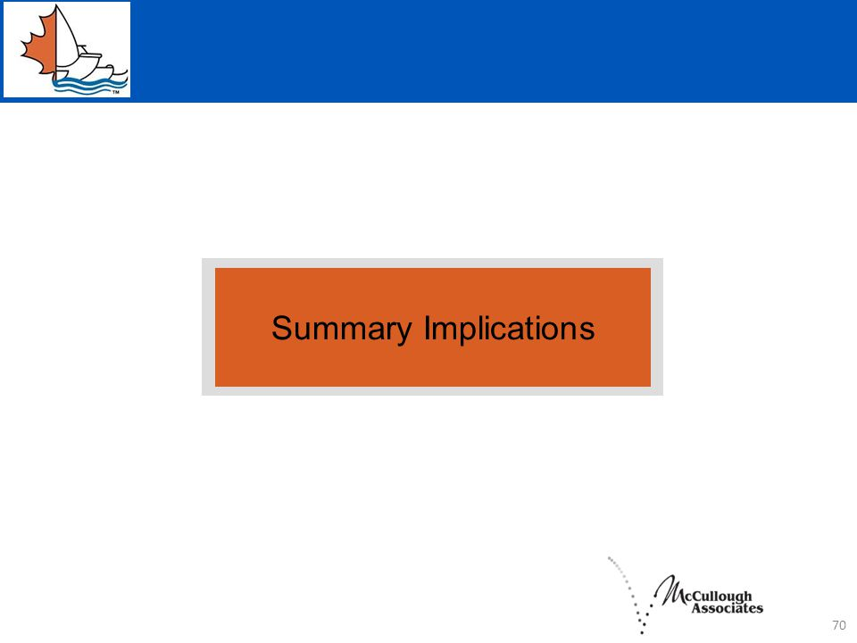 70 Summary Implications