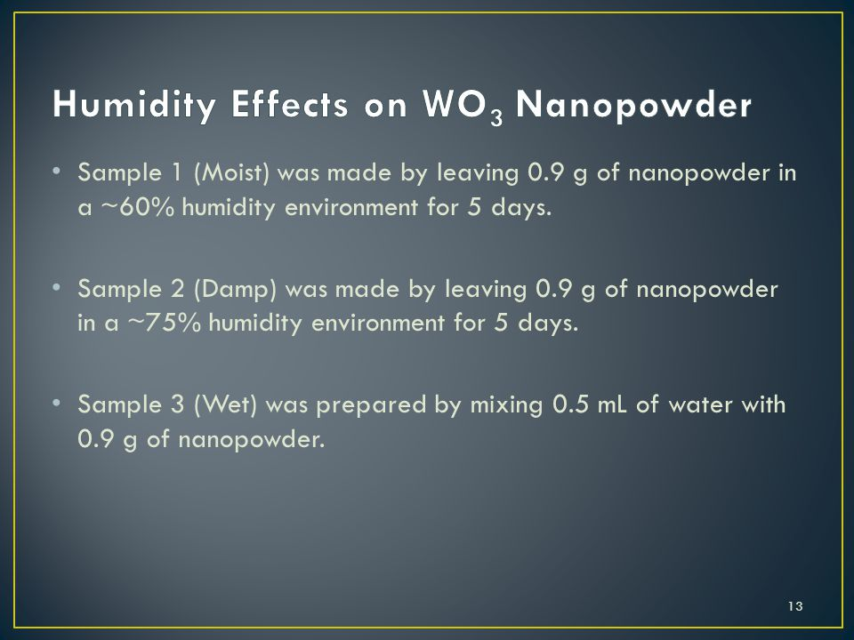Sample 1 (Moist) was made by leaving 0.9 g of nanopowder in a ~60% humidity environment for 5 days.