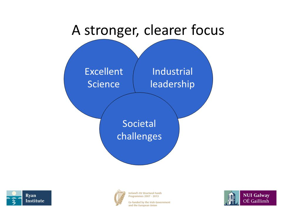2 A stronger, clearer focus Excellent Science Industrial leadership Societal challenges