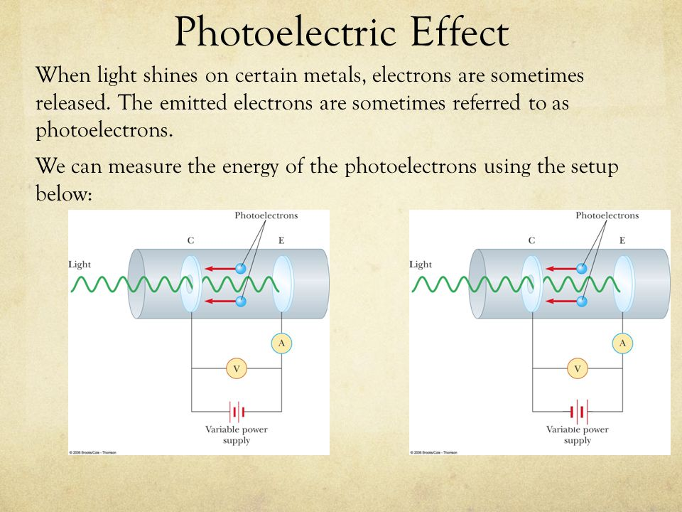 Photoelectric Effect When light shines on certain metals, electrons are sometimes released.