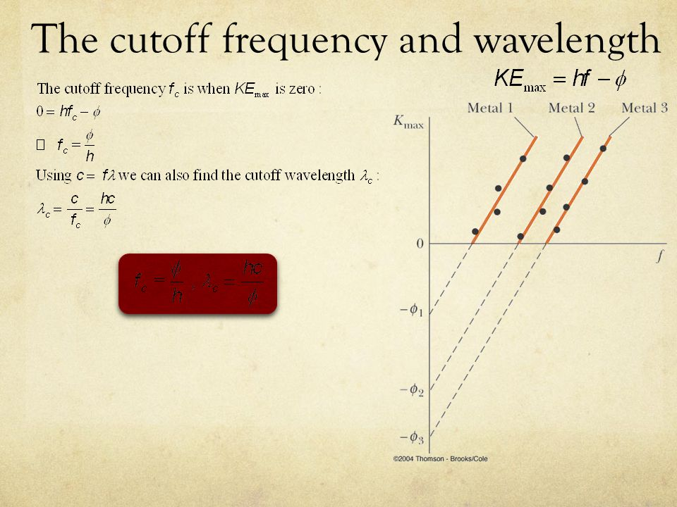 The cutoff frequency and wavelength