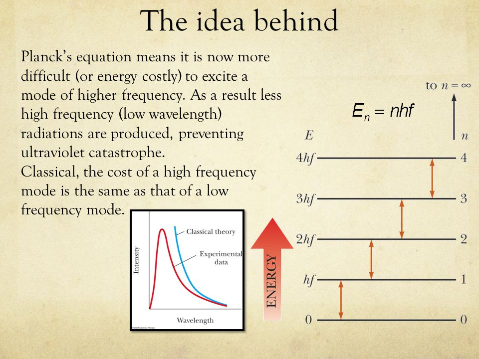 Stimulated Emission A photon of frequency f passes and it triggers an excited electron to fall to the lower level.