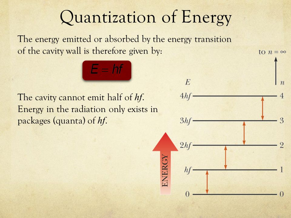Quantization of Energy The energy emitted or absorbed by the energy transition of the cavity wall is therefore given by: The cavity cannot emit half of hf.