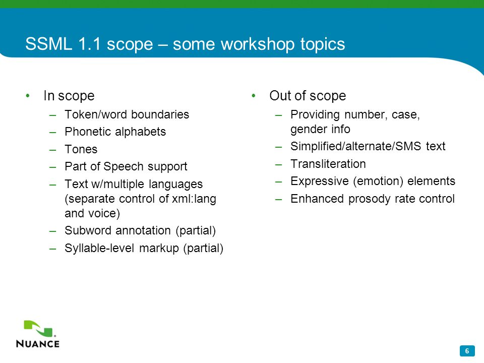 6 SSML 1.1 scope – some workshop topics In scope –Token/word boundaries –Phonetic alphabets –Tones –Part of Speech support –Text w/multiple languages