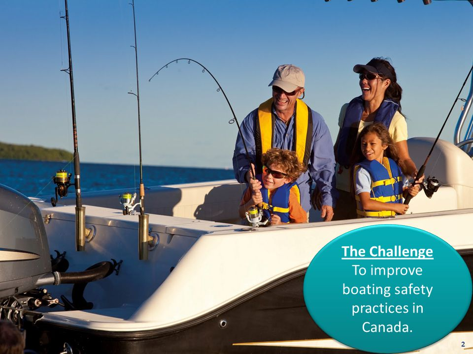 The Challenge To improve boating safety practices in Canada.