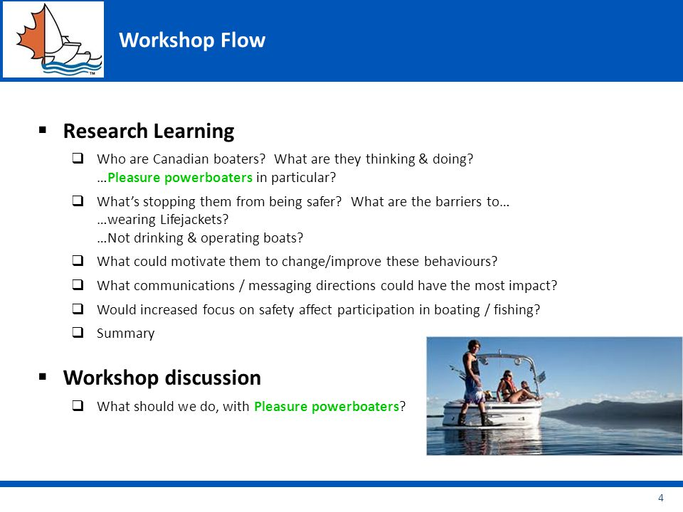 Workshop Flow  Research Learning  Who are Canadian boaters.