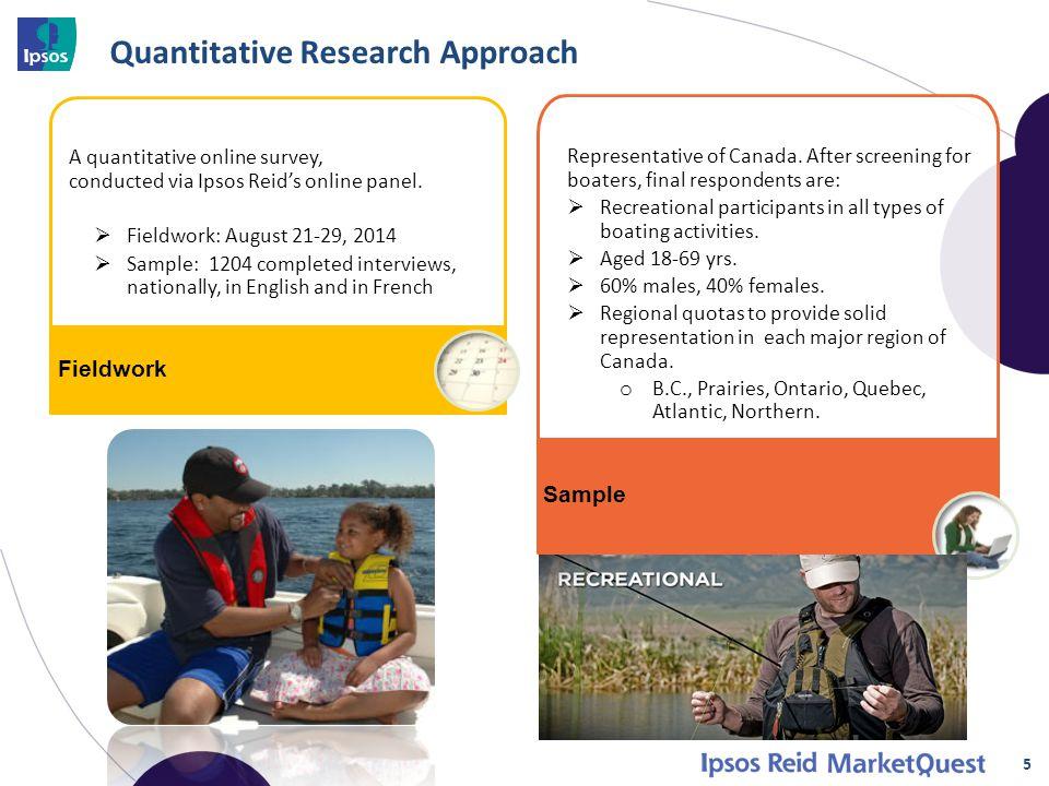 Quantitative Research Approach 5 Fieldwork A quantitative online survey, conducted via Ipsos Reid's online panel.  Fieldwork: August 21-29, 2014  Sa