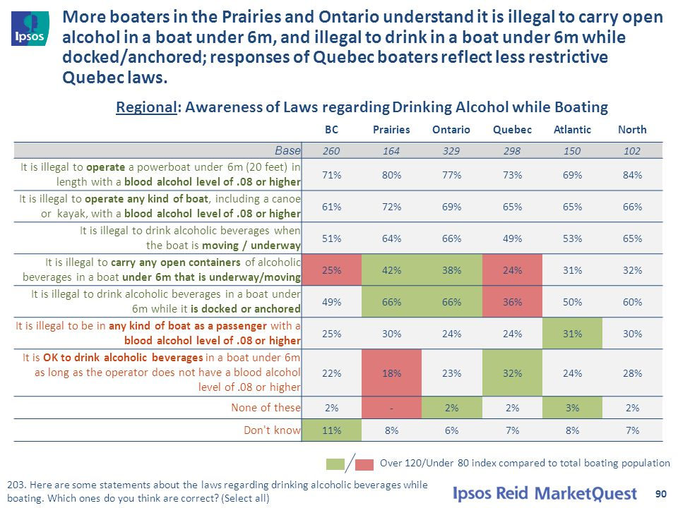 BCPrairiesOntarioQuebecAtlanticNorth Base 260164329298150102 It is illegal to operate a powerboat under 6m (20 feet) in length with a blood alcohol le