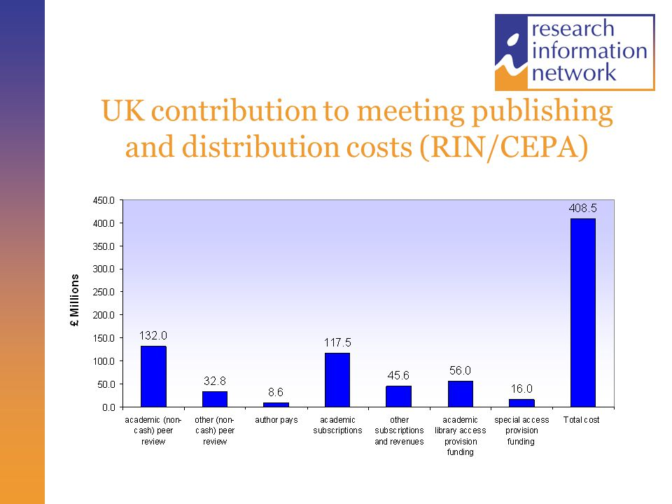 UK contribution to meeting publishing and distribution costs (RIN/CEPA)