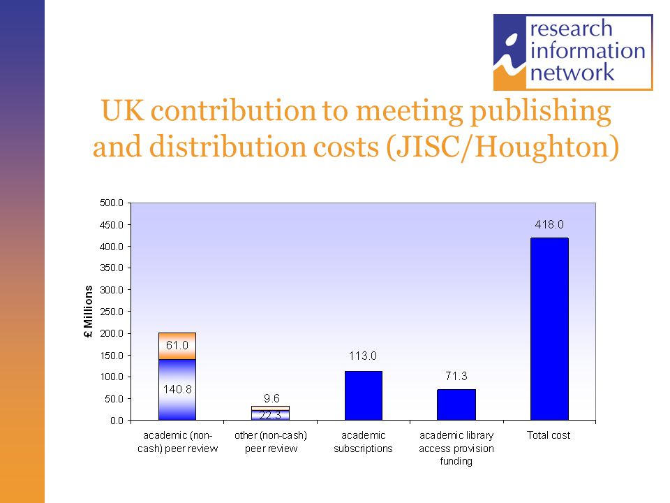 UK contribution to meeting publishing and distribution costs (JISC/Houghton)