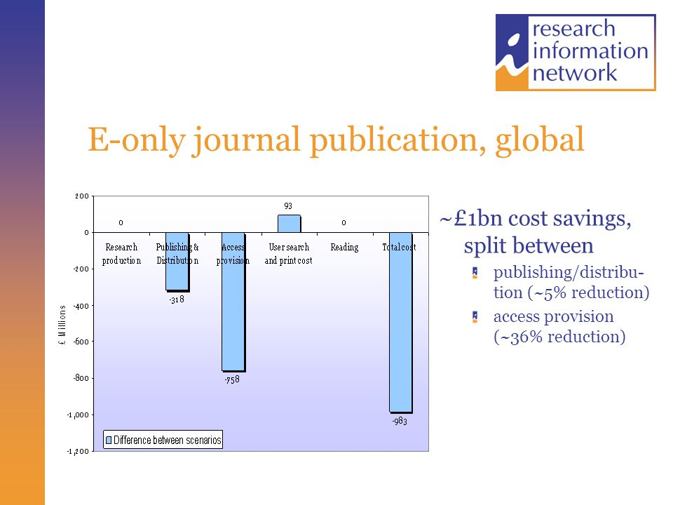 E-only journal publication, global ~£1bn cost savings, split between publishing/distribu- tion (~5% reduction) access provision (~36% reduction)