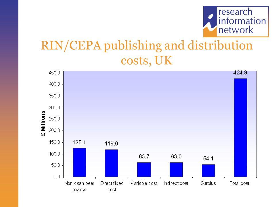 JISC/Houghton publishing and distribution costs, UK