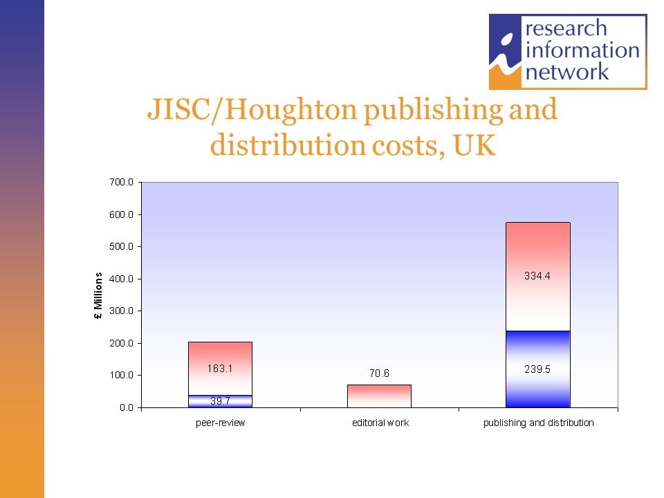 JISC/Houghton publishing and distribution costs, UK