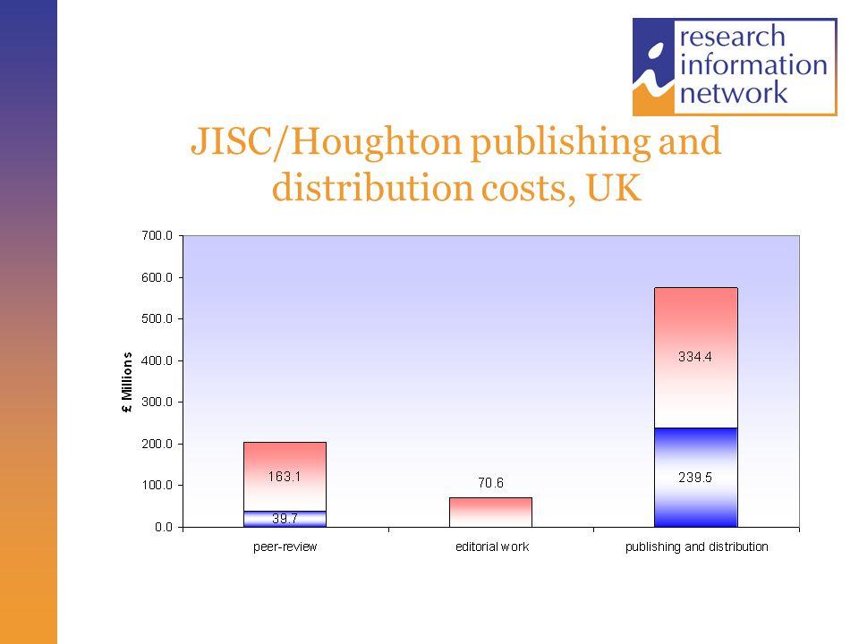 Open access publishing, global