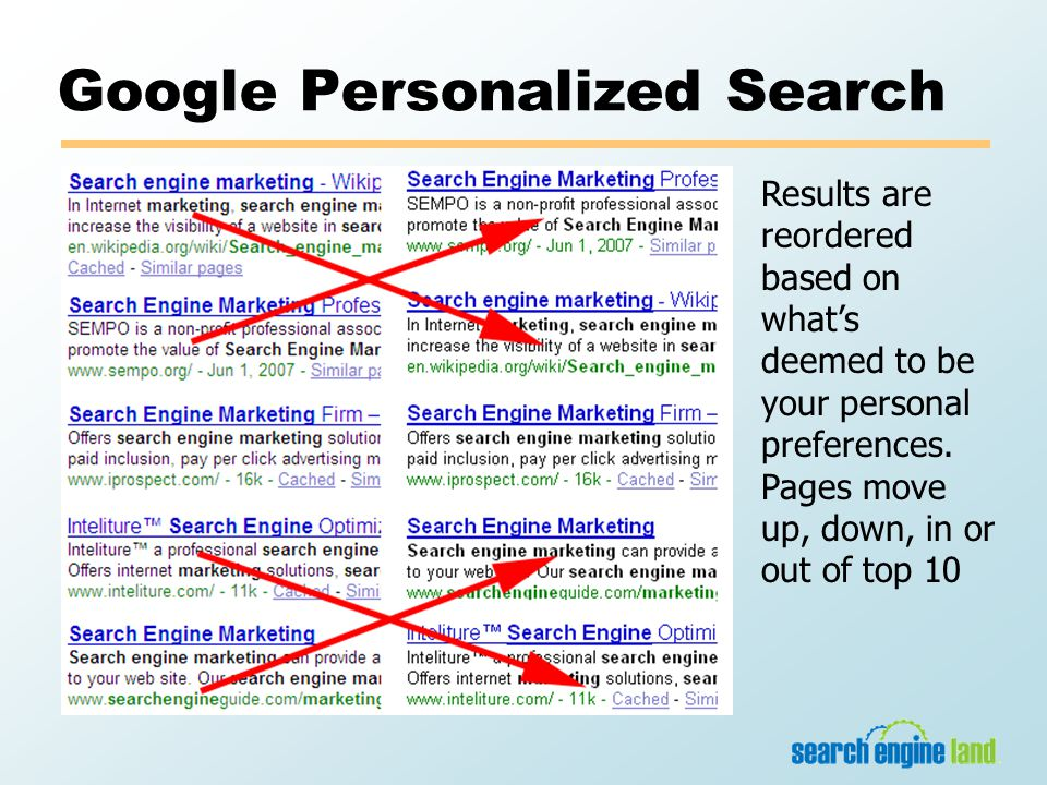 Google Personalized Search Results are reordered based on what's deemed to be your personal preferences.