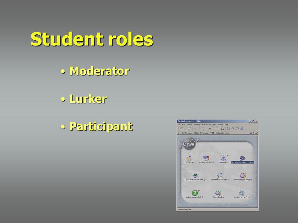 ModeratorModerator LurkerLurker ParticipantParticipant Student roles