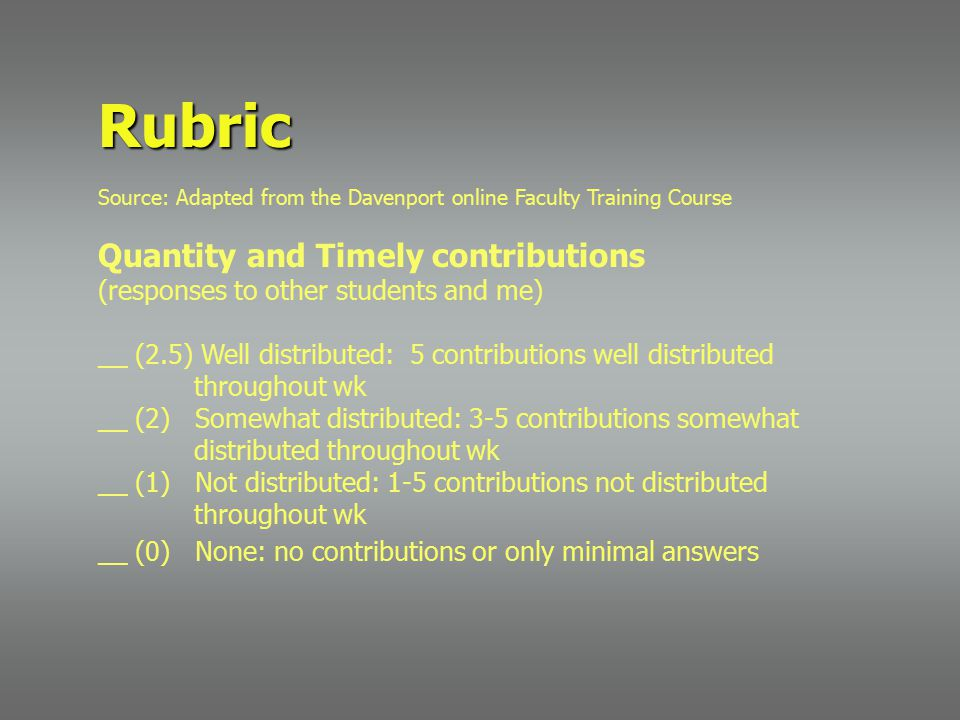Rubric Source: Adapted from the Davenport online Faculty Training Course Quantity and Timely contributions (responses to other students and me) __ (2.5) Well distributed: 5 contributions well distributed throughout wk __ (2) Somewhat distributed: 3-5 contributions somewhat distributed throughout wk __ (1) Not distributed: 1-5 contributions not distributed throughout wk __ (0) None: no contributions or only minimal answers