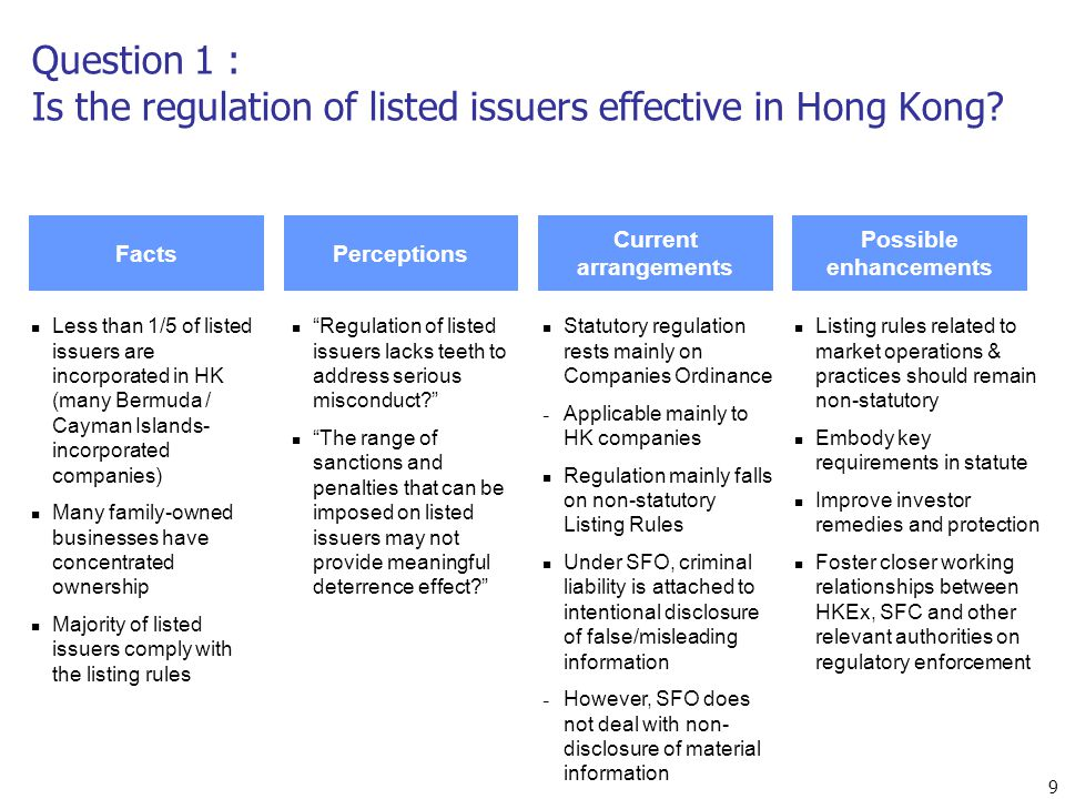 10 Question 2 : Is the quality of listed issuers deteriorating.