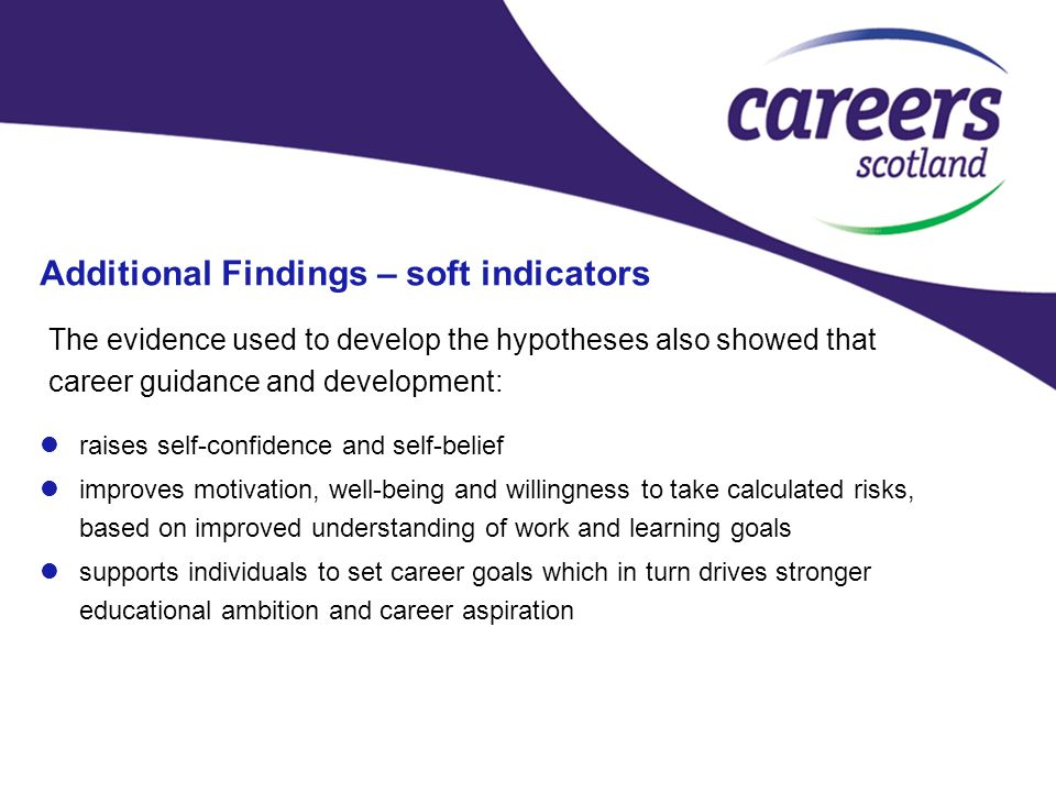 Additional Findings – soft indicators raises self-confidence and self-belief improves motivation, well-being and willingness to take calculated risks, based on improved understanding of work and learning goals supports individuals to set career goals which in turn drives stronger educational ambition and career aspiration The evidence used to develop the hypotheses also showed that career guidance and development: