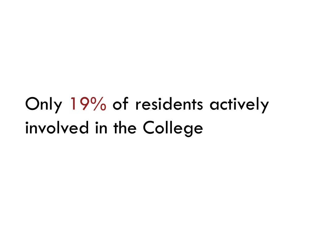 Only 19% of residents actively involved in the College