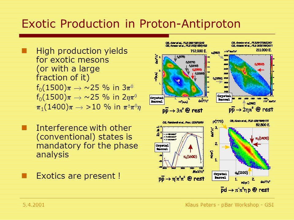 5.4.2001Klaus Peters - pBar Workshop - GSI Hybrid Formation in in Proton-Antiproton Gluon rich process creates gluonic excitation directly since ccBar requires the quarks to annihilate (no rearrangement) yields comparable to production of excited charmonium 2 complementary techniques Formation (Broad- and Fine-Scans) Production (Fixed-Momentum) Momentum for an complete survey p~15 GeV
