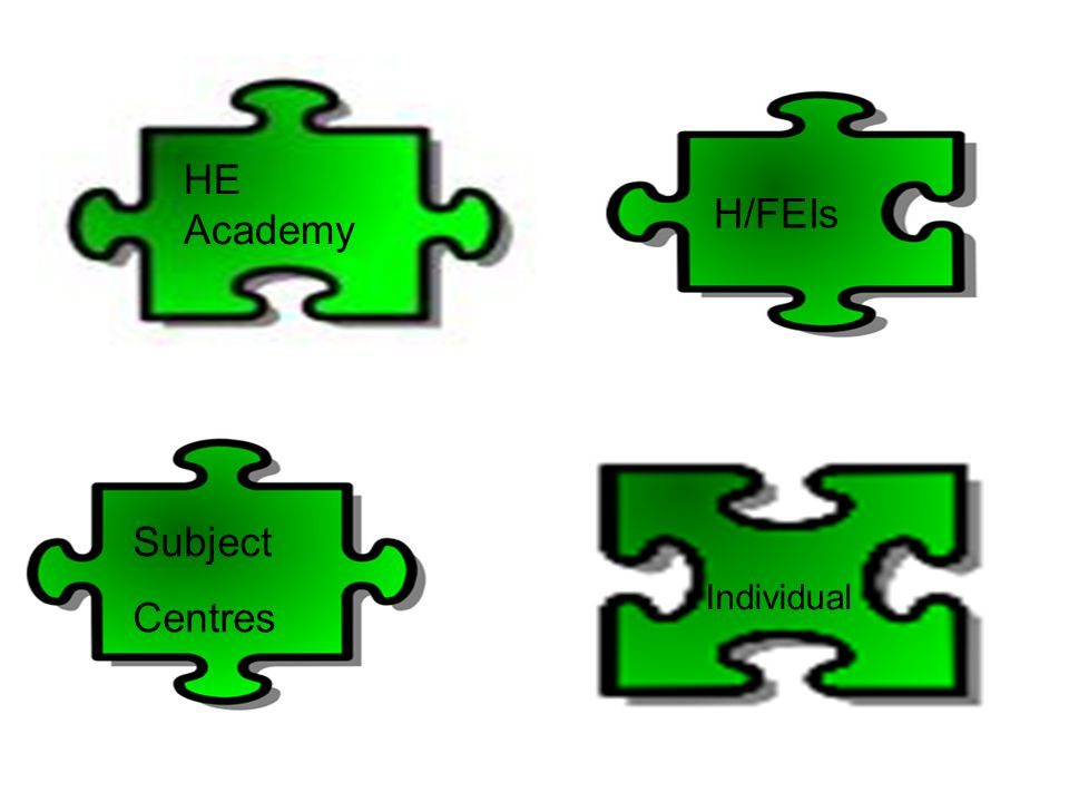 HE Academy Subject Centres H/FEIs Individual
