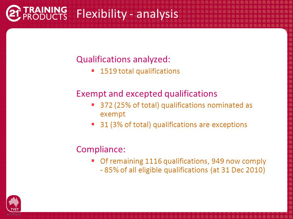 Flexibility - analysis Qualifications analyzed:  1519 total qualifications Exempt and excepted qualifications  372 (25% of total) qualifications nominated as exempt  31 (3% of total) qualifications are exceptions Compliance:  Of remaining 1116 qualifications, 949 now comply - 85% of all eligible qualifications (at 31 Dec 2010)
