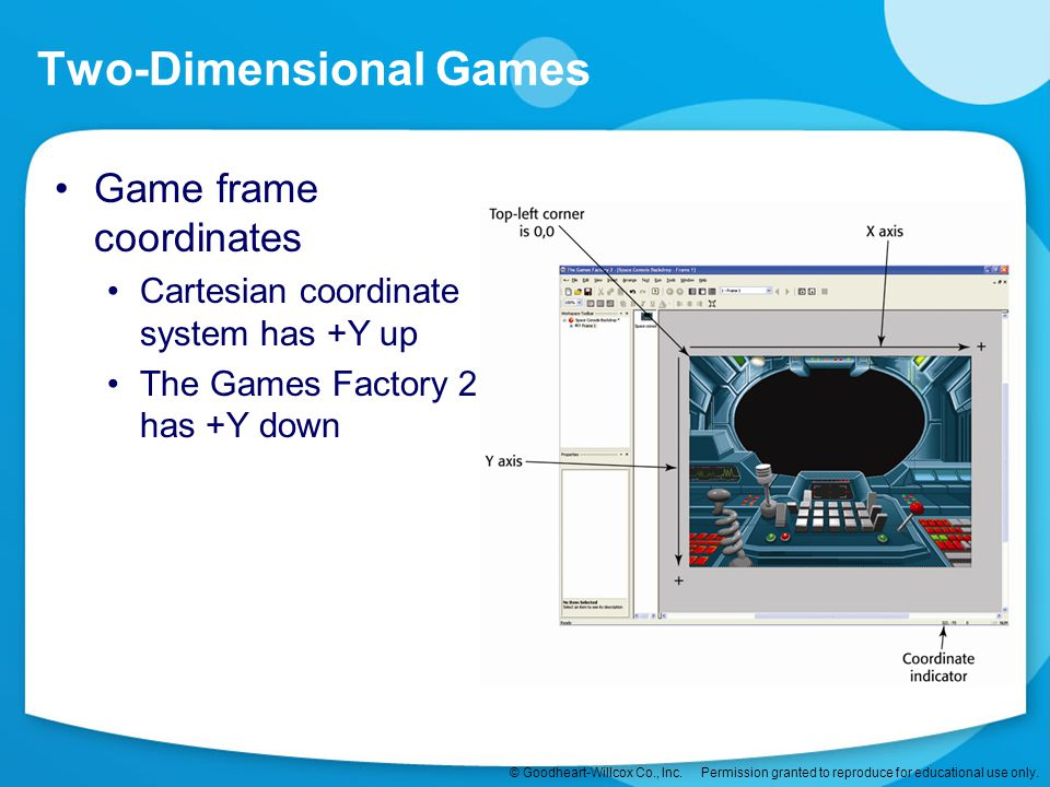 © Goodheart-Willcox Co., Inc. Permission granted to reproduce for educational use only. Two-Dimensional Games Game frame coordinates Cartesian coordin