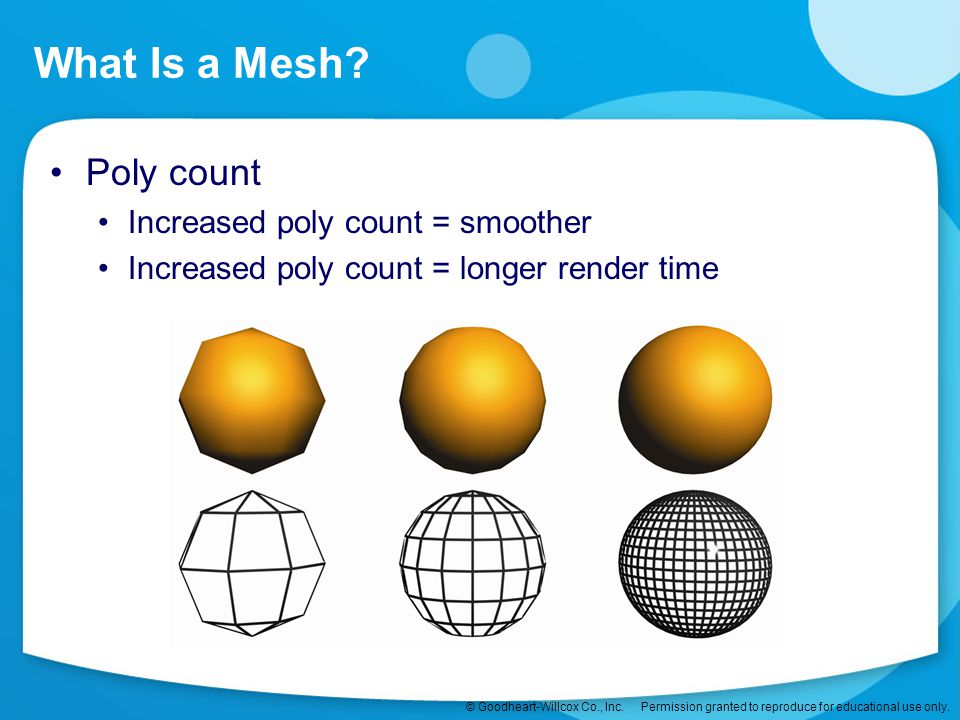 © Goodheart-Willcox Co., Inc. Permission granted to reproduce for educational use only. What Is a Mesh? Poly count Increased poly count = smoother Inc