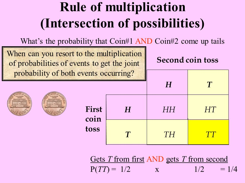P(TT) = 1/2 x 1/2 = 1/4 What's the probability that Coin#1 AND Coin#2 come up tails Gets T from first AND gets T from second Rule of multiplication (Intersection of possibilities) When can you resort to the multiplication of probabilities of events to get the joint probability of both events occurring
