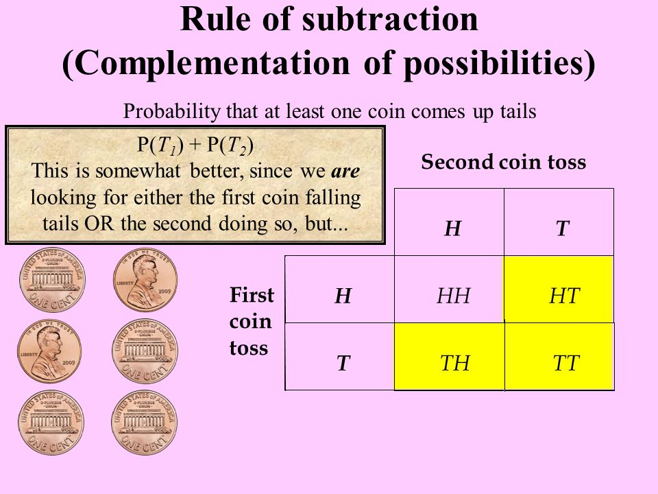 Probability that at least one coin comes up tails Rule of subtraction (Complementation of possibilities) P(T 1 ) + P(T 2 ) This is somewhat better, since we are looking for either the first coin falling tails OR the second doing so, but...