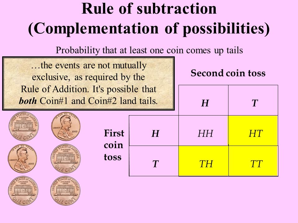 Probability that at least one coin comes up tails Rule of subtraction (Complementation of possibilities) …the events are not mutually exclusive, as required by the Rule of Addition.