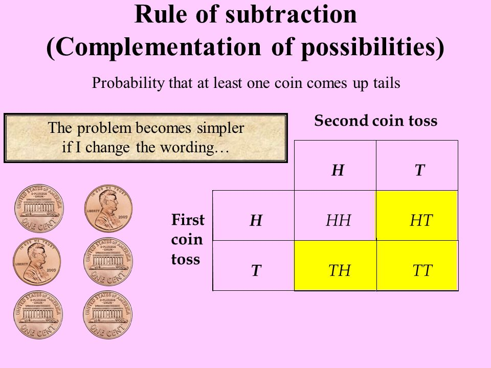 Probability that at least one coin comes up tails Rule of subtraction (Complementation of possibilities) The problem becomes simpler if I change the wording…