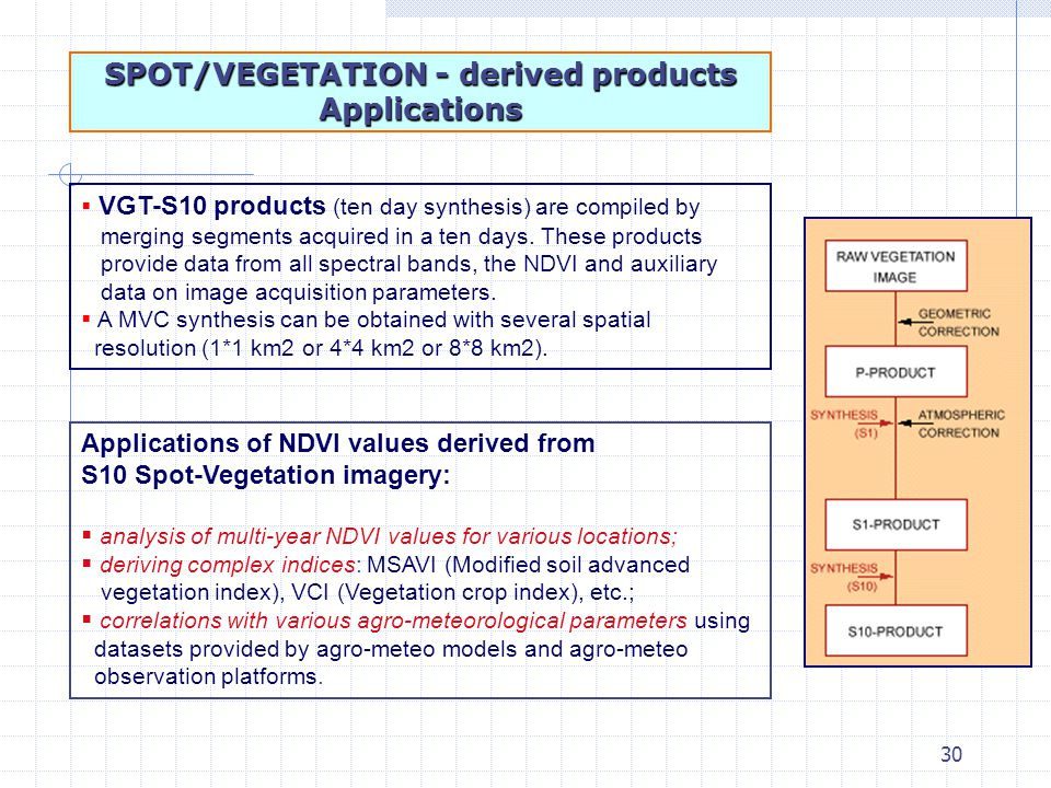 30 SPOT/VEGETATION - derived products Applications Applications of NDVI values derived from S10 Spot-Vegetation imagery:  analysis of multi-year NDVI values for various locations;  deriving complex indices: MSAVI (Modified soil advanced vegetation index), VCI (Vegetation crop index), etc.;  correlations with various agro-meteorological parameters using datasets provided by agro-meteo models and agro-meteo observation platforms.