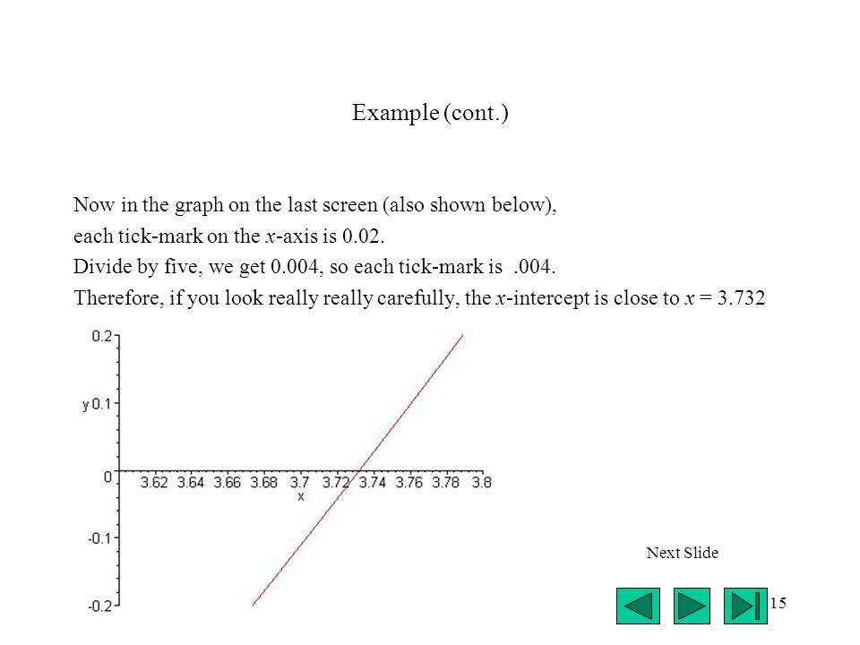 15 Example (cont.) Now in the graph on the last screen (also shown below), each tick-mark on the x-axis is 0.02.