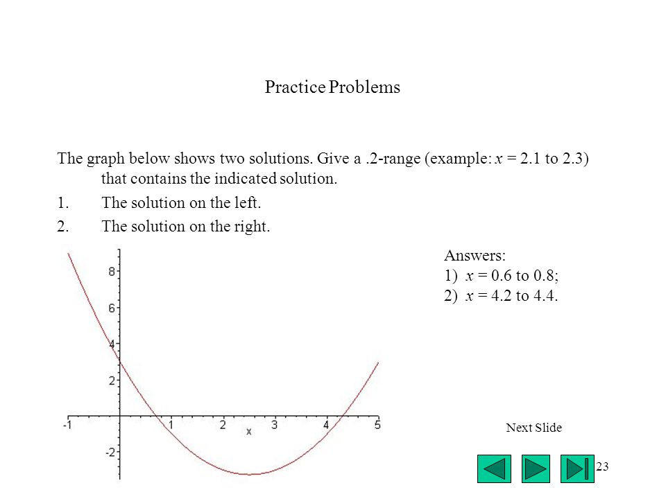 23 Practice Problems The graph below shows two solutions.