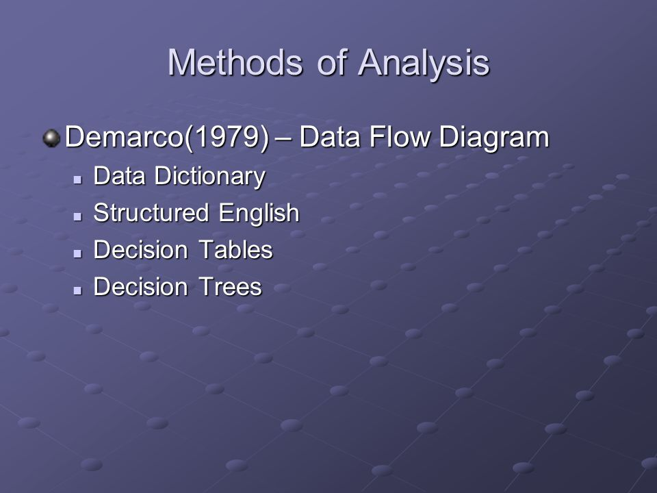Methods of Analysis Demarco(1979) – Data Flow Diagram Data Dictionary Data Dictionary Structured English Structured English Decision Tables Decision Tables Decision Trees Decision Trees