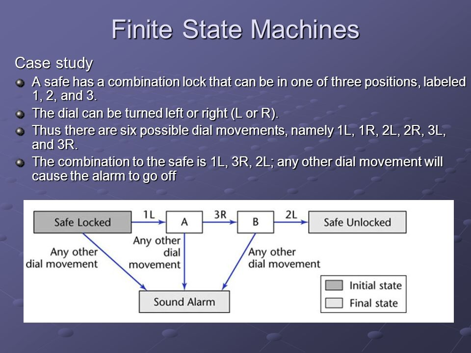 Finite State Machines Case study A safe has a combination lock that can be in one of three positions, labeled 1, 2, and 3.