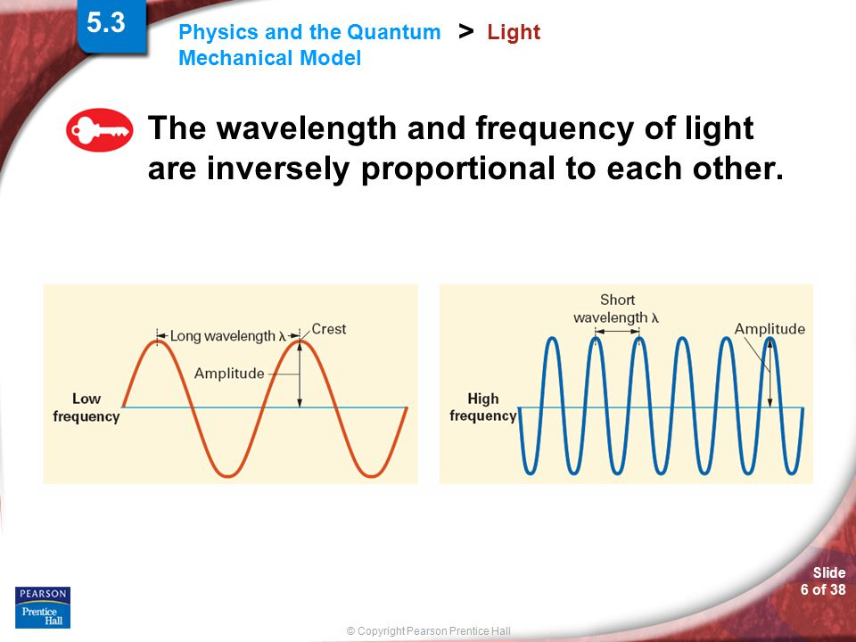 Slide 6 of 38 © Copyright Pearson Prentice Hall Physics and the Quantum Mechanical Model > Light The wavelength and frequency of light are inversely p