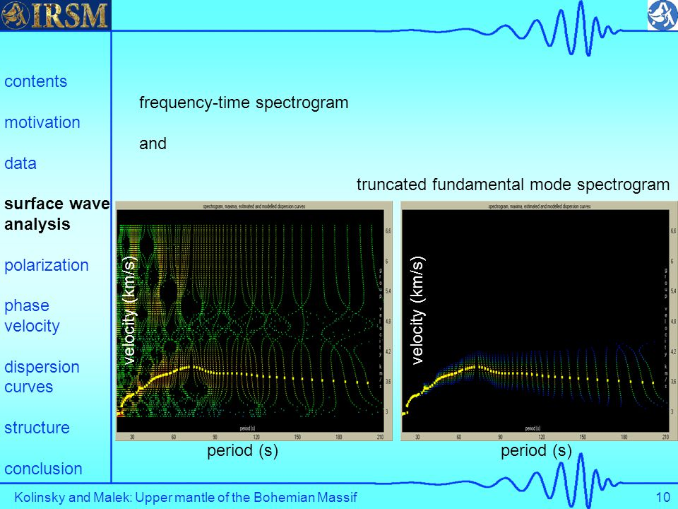 Kolinsky and Malek: Upper mantle of the Bohemian Massif10 contents motivation data surface wave analysis polarization phase velocity dispersion curves structure conclusion frequency-time spectrogram and truncated fundamental mode spectrogram period (s) velocity (km/s)