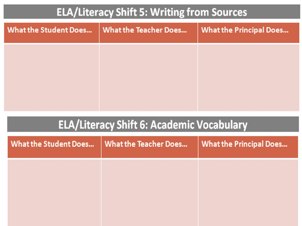  Shift Five:More Emphasis on Writing Arguments with Evidence  Shift Six:A Greater Emphasis on Academic Vocabulary