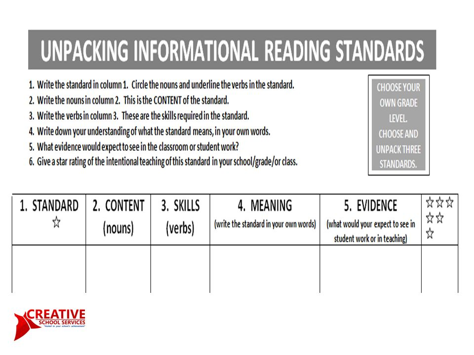 UNPACKING LEARNING STANDARDS  Provides the information ready for the next step.