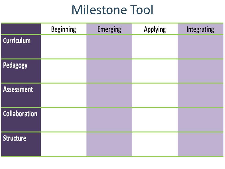 Milestone Tool