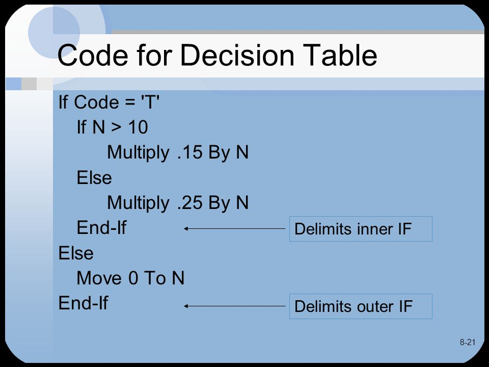 8-21 Code for Decision Table If Code = 'T' If N > 10 Multiply.15 By N Else Multiply.25 By N End-If Else Move 0 To N End-If Delimits inner IF Delimits